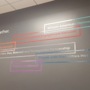Inspirational employee vinyl wall quotes in Irvine CA