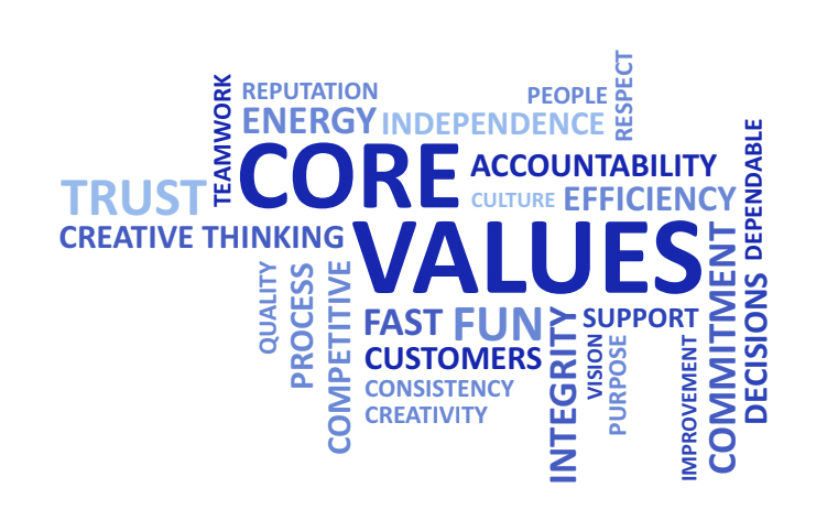 Caliber Signs Imaging Core Values